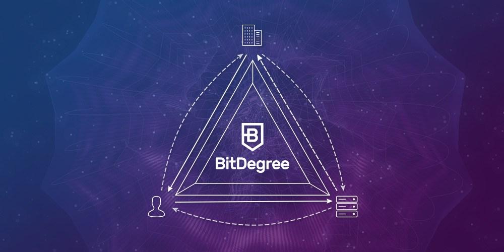 BitDegree desafía el fenómeno de Coursera y HackerRank al prepararse con Blockchain