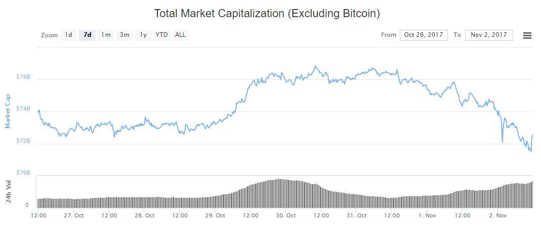 criptoactivos-grafica-precio-valor