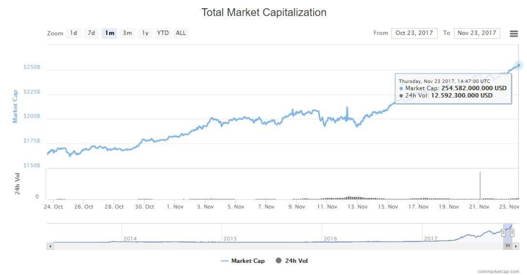 bitcoin-criptoactivo-critpos-maximo