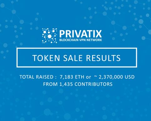 Privatix, primer mercado de ancho de banda basado en Blockchain terminó Venta de Tokens