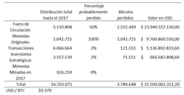 valor-precio-mercado-btc