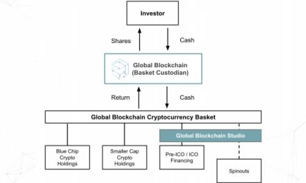 Global Blockchain: una nueva ola de inversiones en la tecnología Blockchain