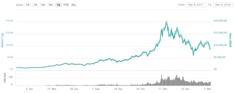 precio-bitcoin