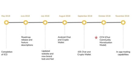 Después de un exitoso evento de generación de tokens: la hoja de ruta actualizada de Consentium