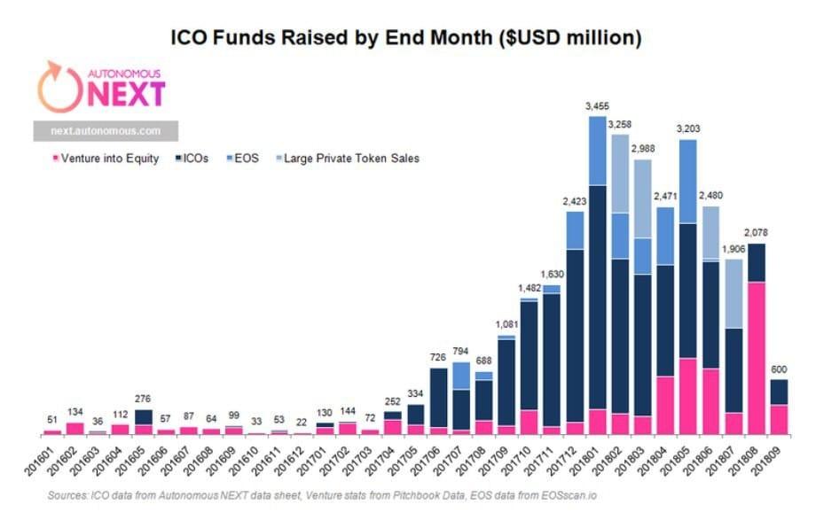 ico-eos-capital-riesgo