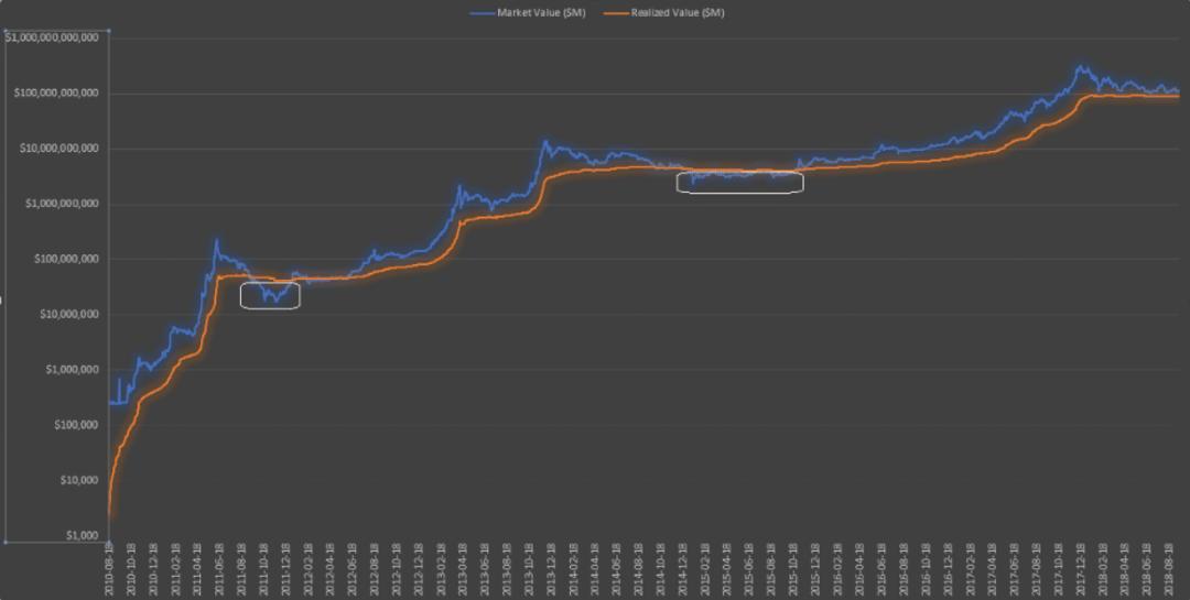 hold-capitalizacion-mercado-btc