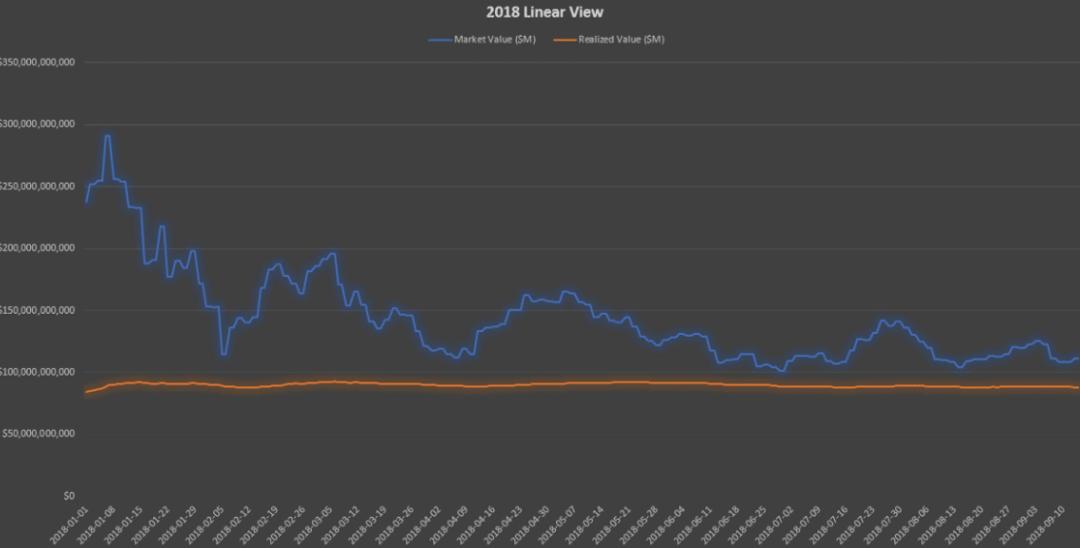 bitcoin-mercado-valor-capitalizacion