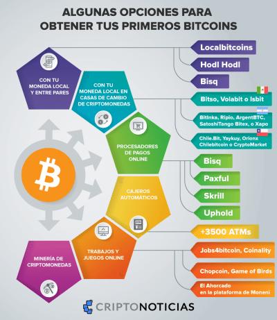 Como_Obtener_Primeros_Bitcoins