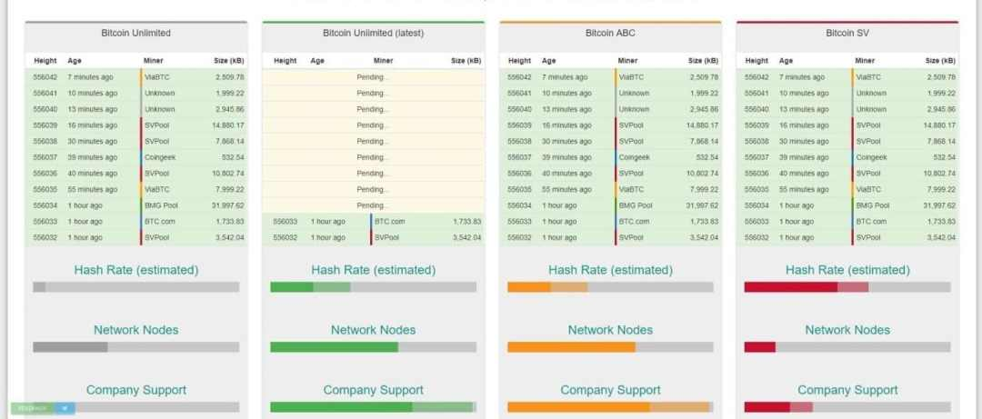 criptomonedas-criptoactivos-clientes-comparación