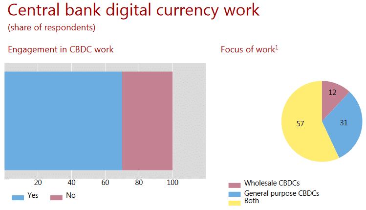criptoactivos-centralizacion-bancos-fmi