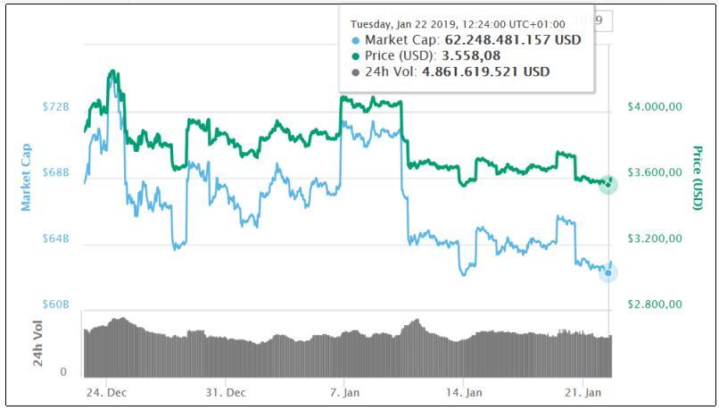 bitcoin-baja-loopring-sube