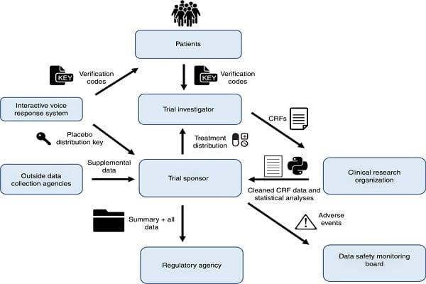 Diagnosticos-cadena-investigacion