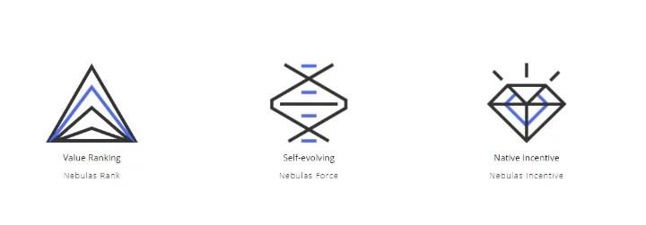 Nebulosas blockchain