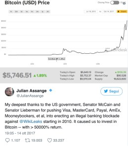Julian Assange Tweet Bitcoin