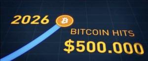 2026 il Bitcoin tocca quota 500 mila dollari