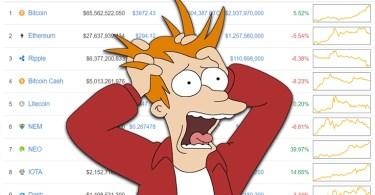 Bitcoin [BTC], Ethereum [ETH], Ripple [XRP] e Tron continuano a scendere. C'è ancora speranza?