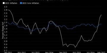 Ανησυχούν οι αγορές για το Eurogroup 20
