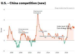 blackrock_us_china_competition_risk_index