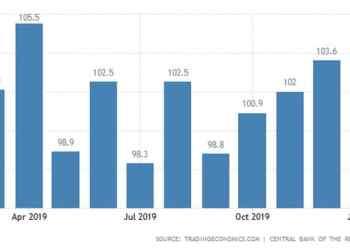 Βελτιώνεται(!) το επιχειρηματικό κλίμα στην Ευρωζώνη 26