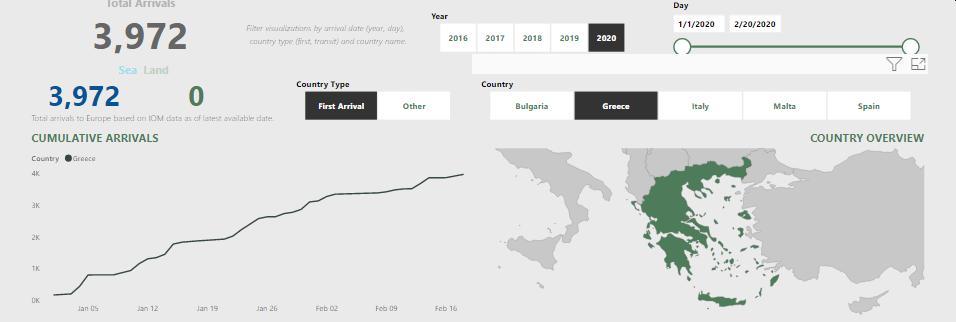 Ανάλυση: Η Ελλάδα στην τέλεια καταιγίδα. Προσφυγικό, Τουρκία... και κορονοϊός 27