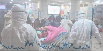 Μη ρίχνετε άλλο χρήμα! Οι αγορές θέλουν φάρμακα, κίνηση και λιγότερους νεκρούς 1