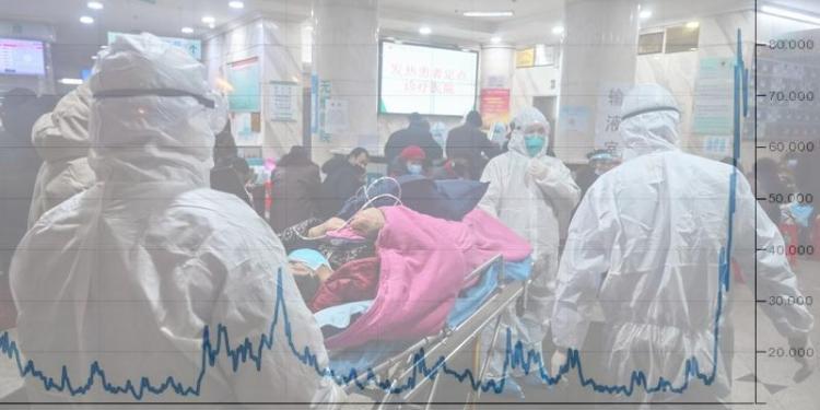 Μη ρίχνετε άλλο χρήμα! Οι αγορές θέλουν φάρμακα, κίνηση και λιγότερους νεκρούς 22