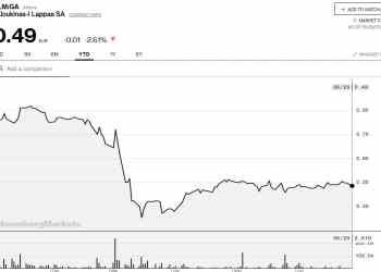 Σε ελεύθερη πτώση οι ασιατικές αγορές. Φοβούνται δεύτερο κύμα κορονοίού 25