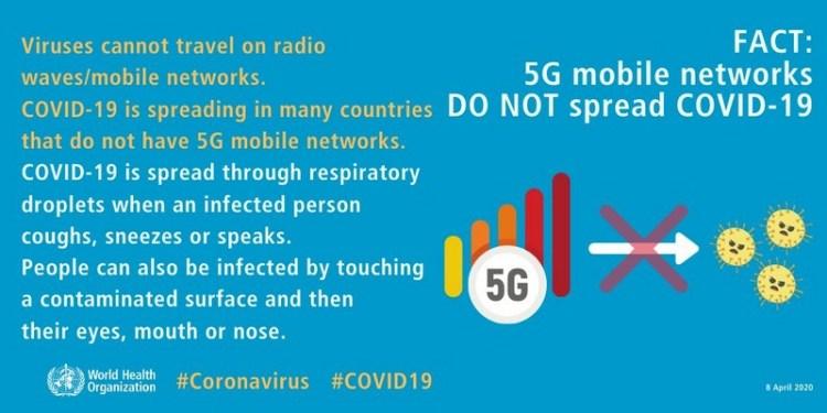 Κορονοϊός και 5G: Ό, τι πρέπει να ξέρετε 22
