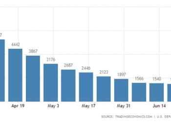 Πογκρόμ απολύσεων στις ΗΠΑ, στα 36 εκατ. οι άνεργοι το COVID-19 21