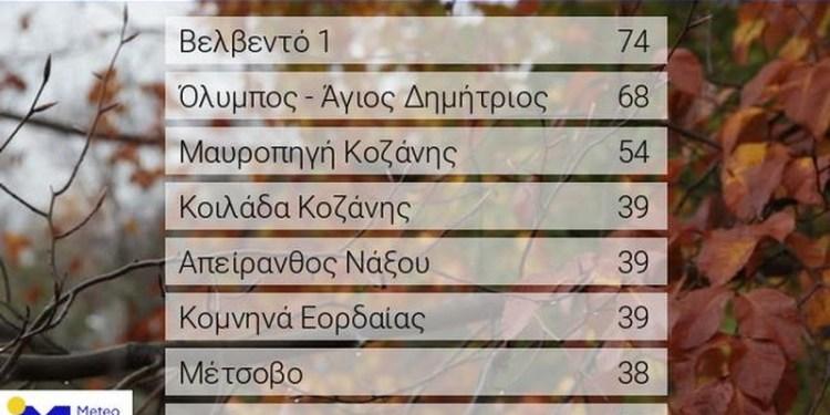 Έριξε καρεκλοπόδαρα σε Μακεδονία και Ήπειρο 22