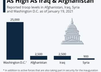 Στρατεύματα των ΗΠΑ στην Ουάσιγκτον και στο εξωτερικό
