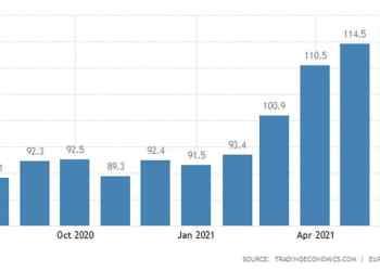 Δείκτης Οικονομικού Κλίματος στην Ευρωζώνη (ESI)