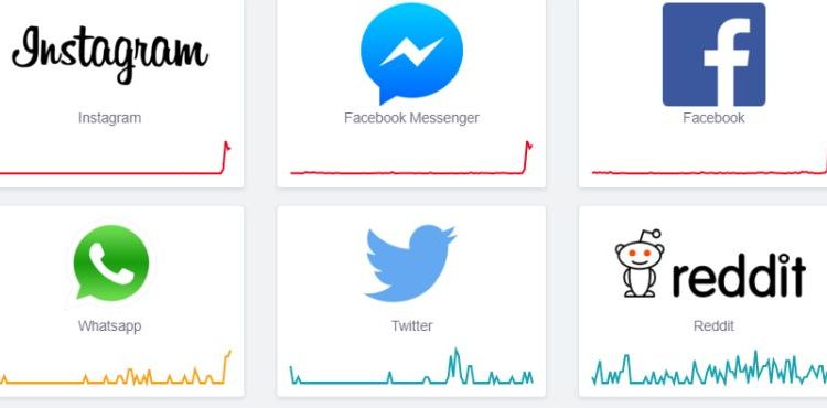 Facebook, Instagram, WahtsApp, Messenger downdetector