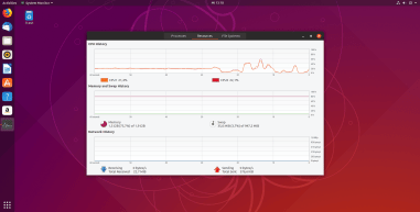 Ubuntu System Monitor - Resources