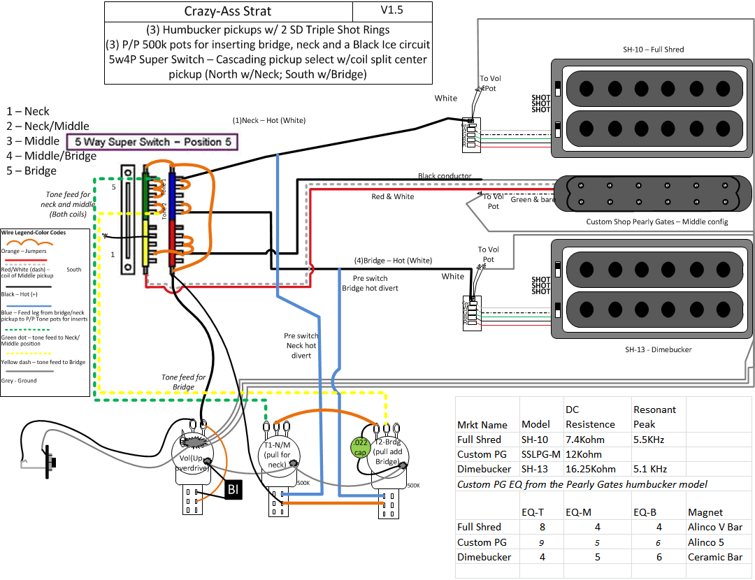 telecaster 5 way super switch wiring diagram hunter fan remote music philosophy principles and pain
