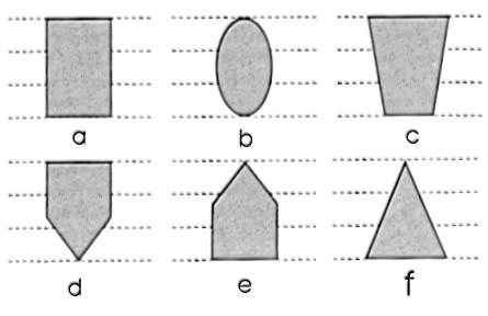 Formas esquemáticas de los rostros. Las lineas de puntos dividen tres zonas, la mental, la emocional y la física, de arriba abajo.