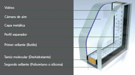 Control Solar  Cristaleria Galindo Teruel