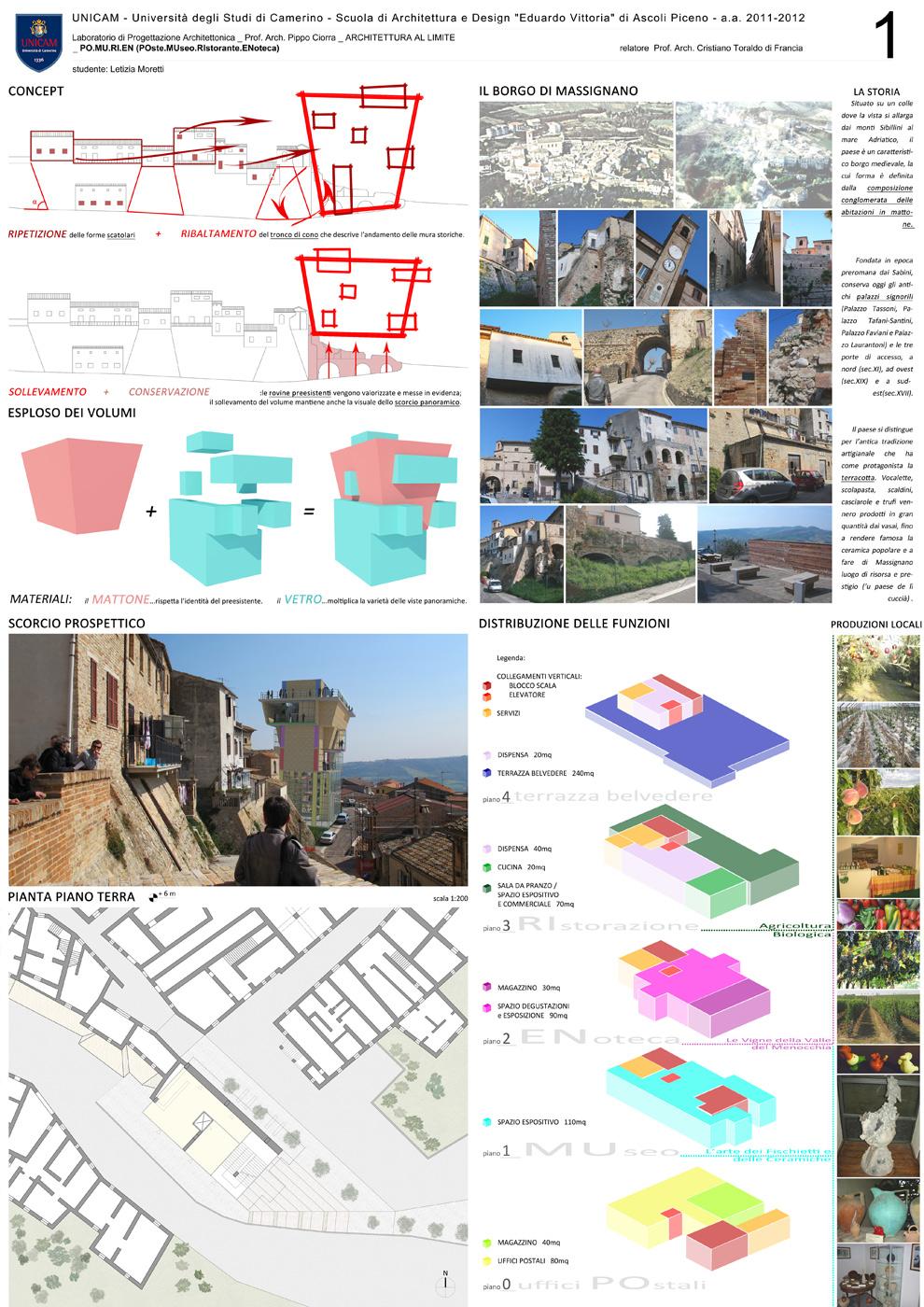 Architettura al Limite  Laboratorio di orientamento
