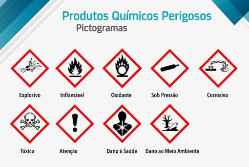 Produtos Químicos Perigosos