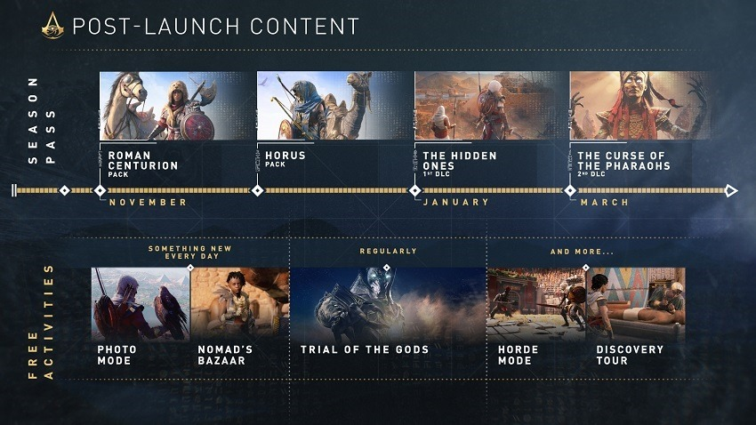 Assassin's Creed origins post-launch roadmap revealed