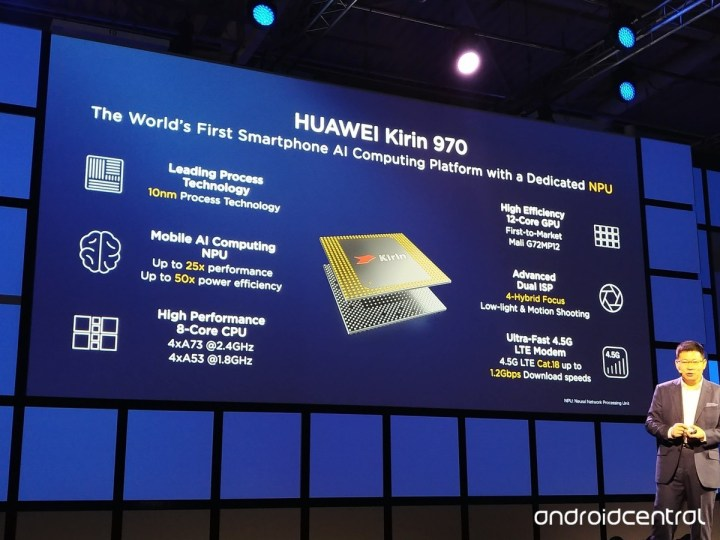 Kirin-970-specs- Image Credit Android Authority