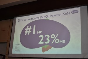 BenQ- Market share