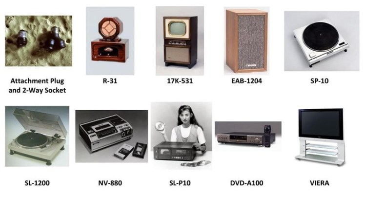 From-1918-to-2018--100th-year-of-Panasonic
