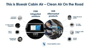 Blueair_cabin-air-purifier-options