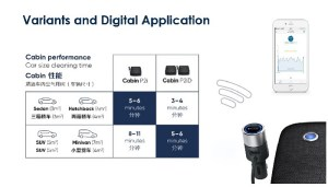 Blueair_cabin air purifier_various option of usage