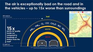 Polluted-air-bad-on-road