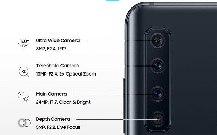 Samsung-Galaxy-A9-rear Quad-Camera-details