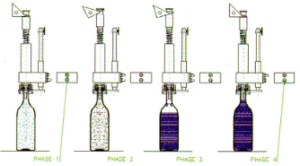 Gravity and Counter Pressure Fillers   Bottle Filling System