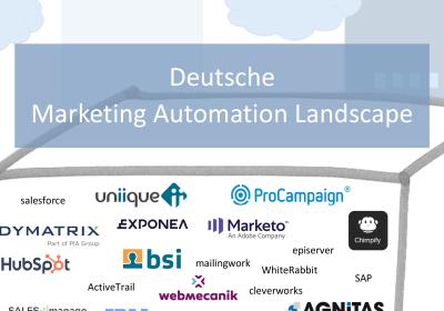 Über 60 Marketing Automation Anbieter mit einer deutschen Webseite