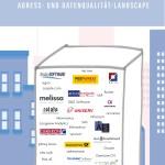 Adress- und Datenqualität Landscape
